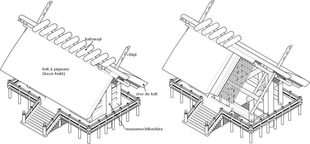 Style d'architecture Shinmei (Shinmei-zukuri)