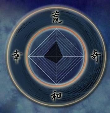 Shikon - Quatre Âmes