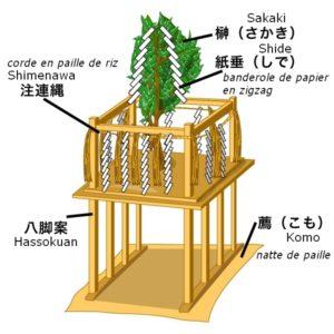 Autel shintō Himorogi : arbre Sakaki sur son support à huit pieds (hassokuan) avec corde sacrée shimenawa et banderole de papier en zigzag (shide).