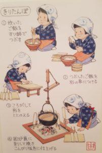 Dessin illustrant la recette du kiritanpo