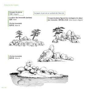 groupes de pierres