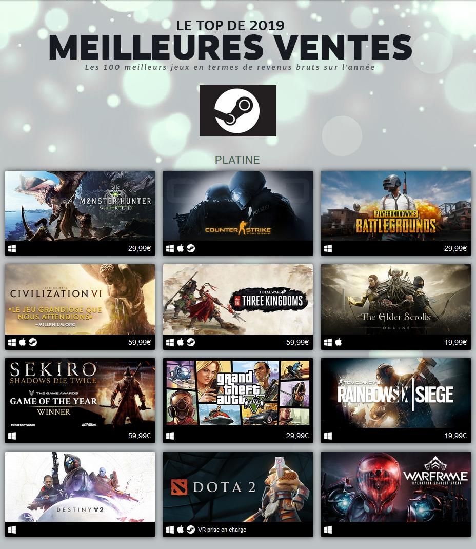 Meilleures ventes jeux PC 2019 sur Stream