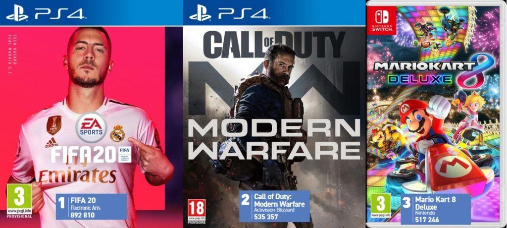 Top 3 des jeux consoles (ventes support physique) en 2019