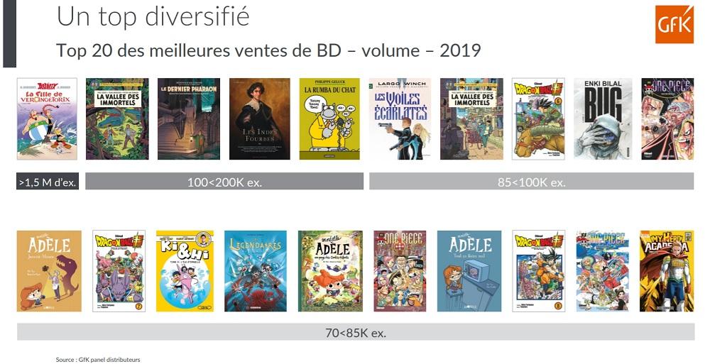 top-20-meilleures-ventes-bd-2019