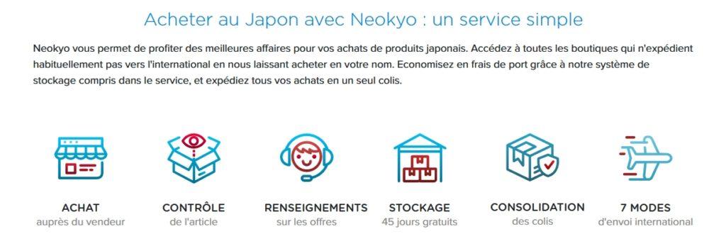 Différentes étapes des services d'intermédiaire comme Neokyo