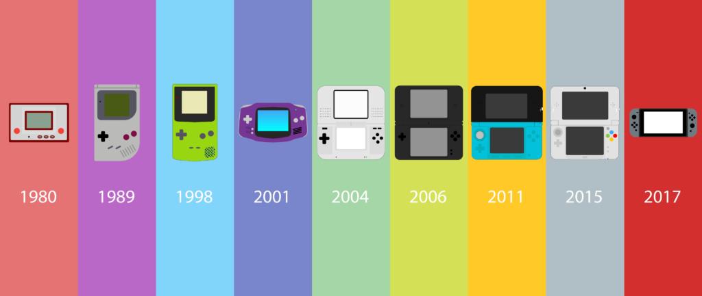 Les consoles portables Nintendo de 1980 à 2017