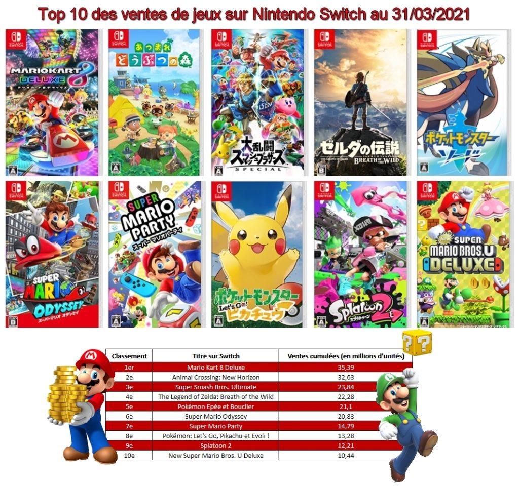 Top 10 des ventes de jeux sur Switch au 31/03/2021